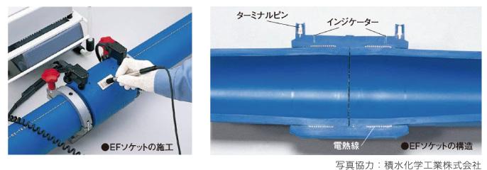 長期重視型へオススメ!新しい管で長期の安心確保